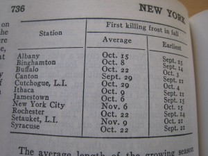Chart of frost dates in various NY locations. Photo: Lucy Martin