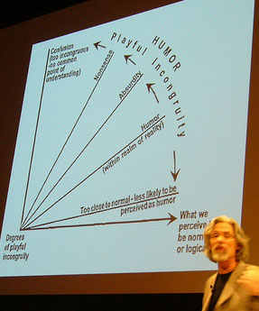 Bob Mankoff deconstructing cartooning. Photo: