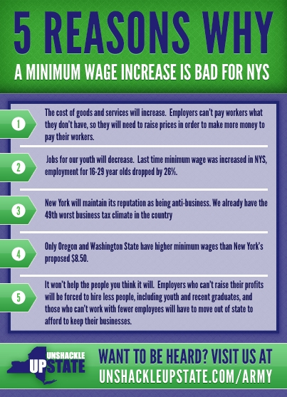 When Does Minimum Wage Go Up >> If Businesses Don T Pay Employees A Living Wage What