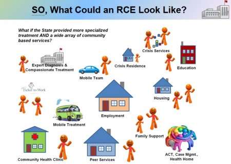 "Flow chart representing the New York State Office of Mental Health's possible plans for ""Regional Centers of Excellence."" Image: NYS Office of Mental Health"