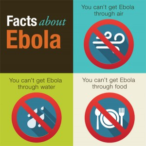 Infographic on Ebola from the CDC